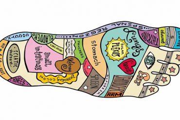 foot reflexology for fibromyalgia